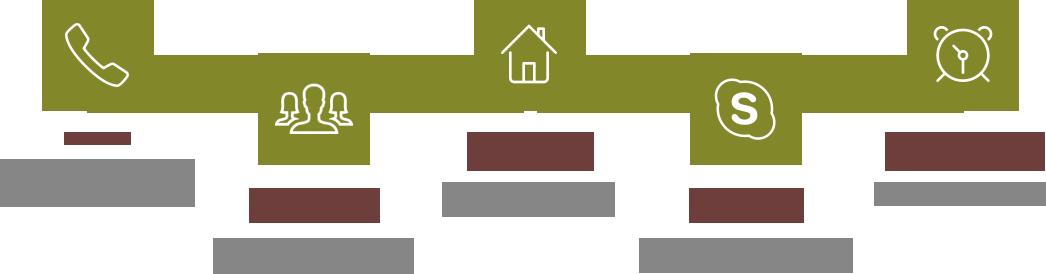 Этапы размещения в пансионате СПб