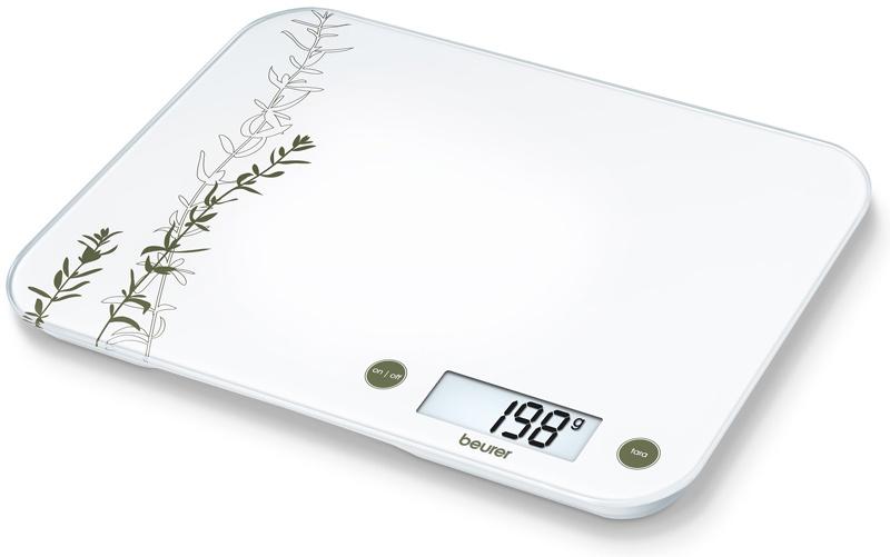 Правильный расчет массы тела